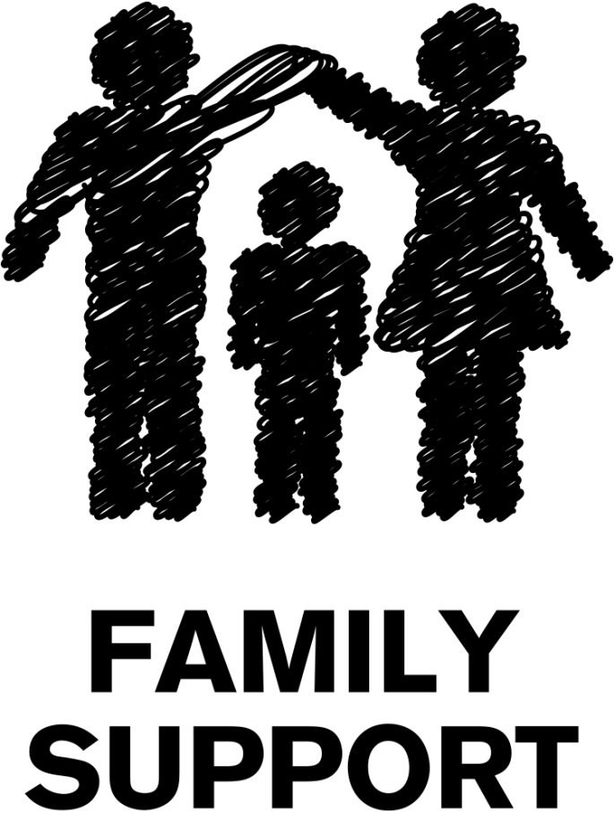Family_Support